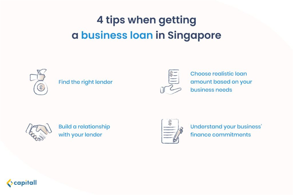 infographic-on-the-4-tips-when-getting-a-business-loan-in-singapore