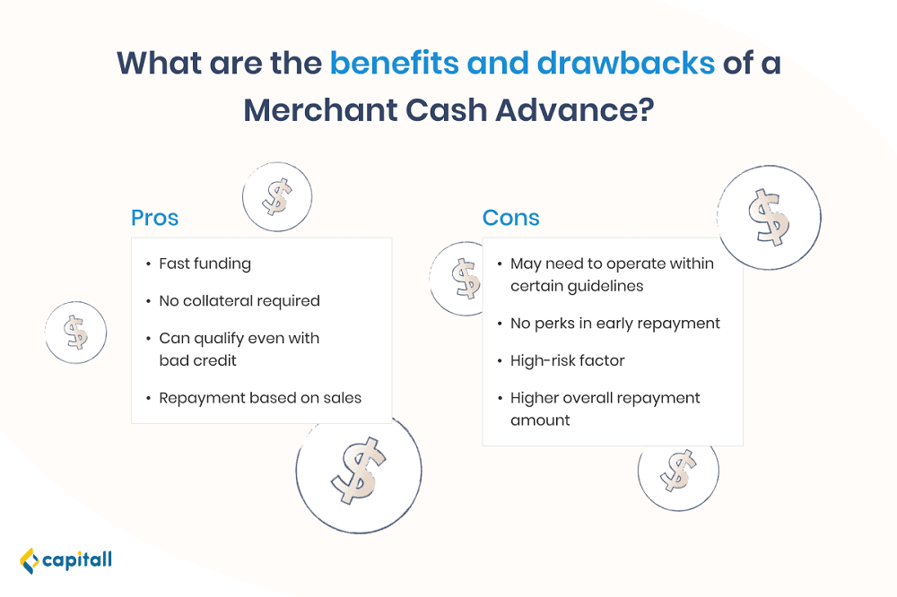 Infographic on the benefits and drawbacks of a merchant cash advance